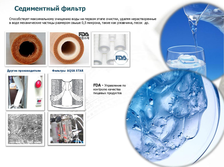 Kopiya Prezentatsiya filtrov AQUA STAR 001 - Технологии очистки